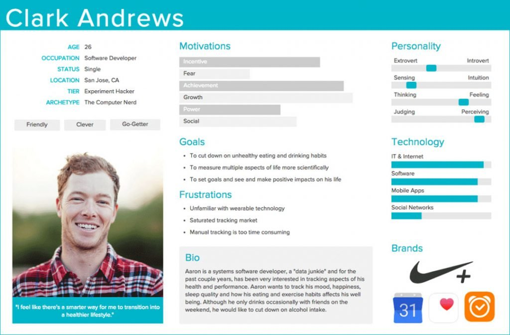 Example of a in depth user persona, including an image of a man, his motivations and personality, a key step fr website design.