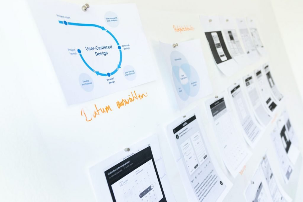 White board with a wireframe/behavior flow chart for website design.